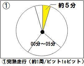 2016suzuka_time01.jpg