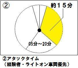 2016suzuka_time02.jpg