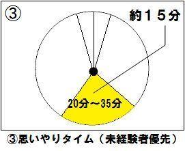 2016suzuka_time03.jpg