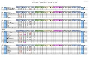 2020_0209_seriespoint_updateimage.jpg